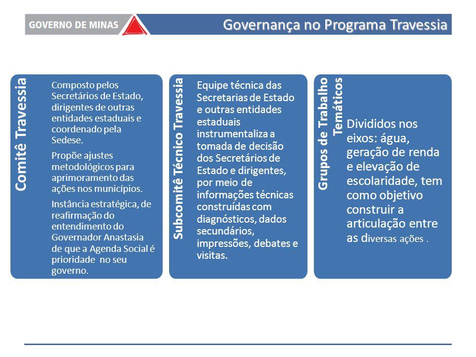 Governança no Programa Travessia Comitê Travessia Composto pelos Secretários de Estado, dirigentes de outras entidades estaduais e coordenado pela Sedese.