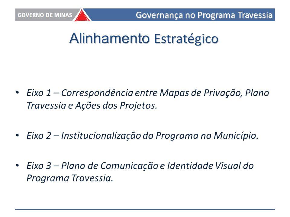 Governança no Programa Travessia Divididos nos eixos: água, geração de renda e elevação de escolaridade, tem como objetivo construir a articulação entre as d iversas ações.