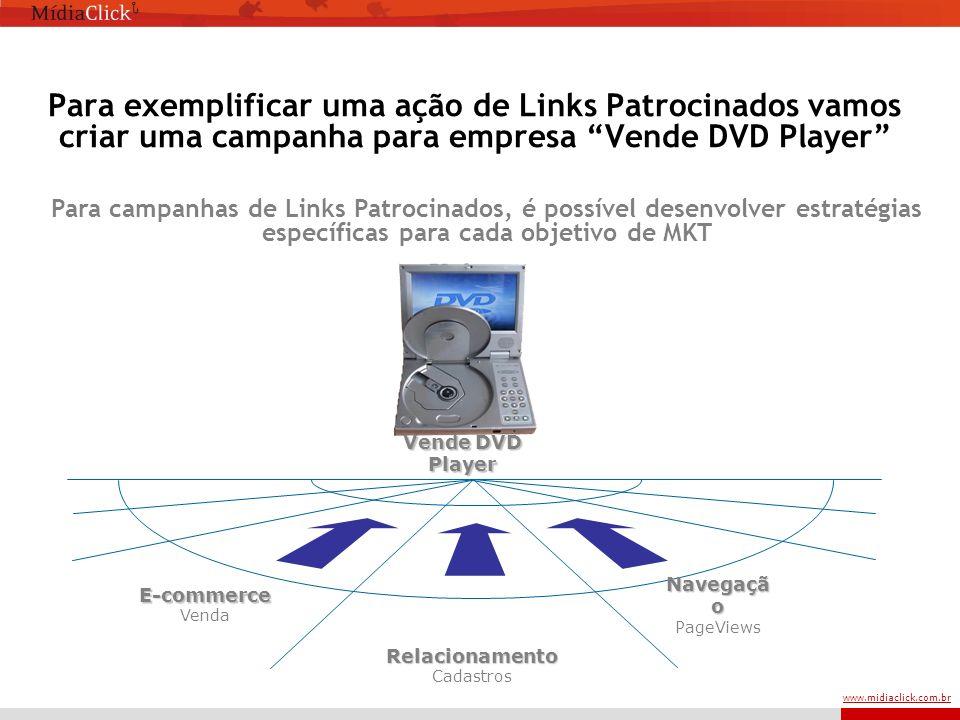 www.midiaclick.com.br Para exemplificar uma ação de Links Patrocinados vamos criar uma campanha para empresa Vende DVD Player Relacionamento Relacionamento Cadastros Navegaçã o PageViews E-commerce Venda Para campanhas de Links Patrocinados, é possível desenvolver estratégias específicas para cada objetivo de MKT Vende DVD Player