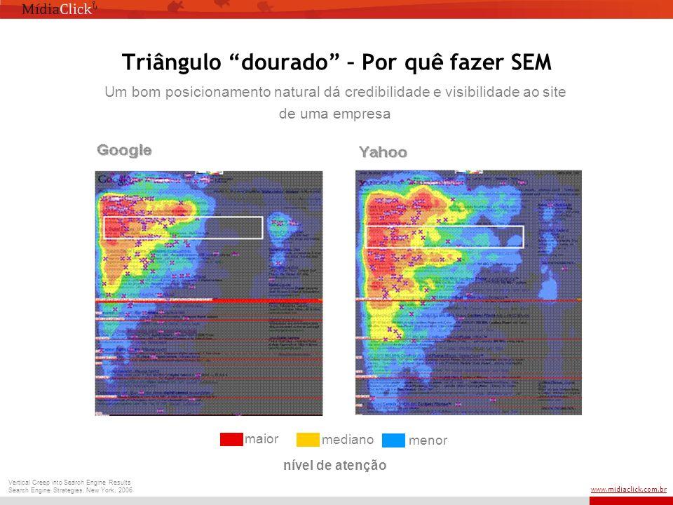 www.midiaclick.com.br Importância dos mecanismos de busca O que são Links Patrocinados Mecânica de uma campanha de Links Case Credicard Citi