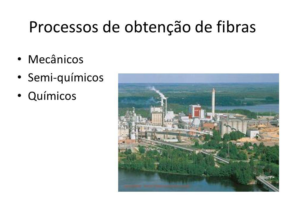 Processos de obtenção de fibras Mecânicos Semi-químicos Químicos