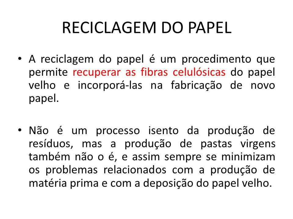 RECICLAGEM DO PAPEL A reciclagem do papel é um procedimento que permite recuperar as fibras celulósicas do papel velho e incorporá-las na fabricação d
