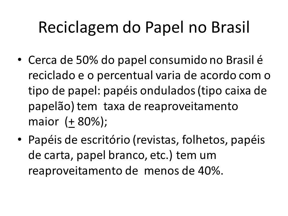 Reciclagem do Papel no Brasil Cerca de 50% do papel consumido no Brasil é reciclado e o percentual varia de acordo com o tipo de papel: papéis ondulad
