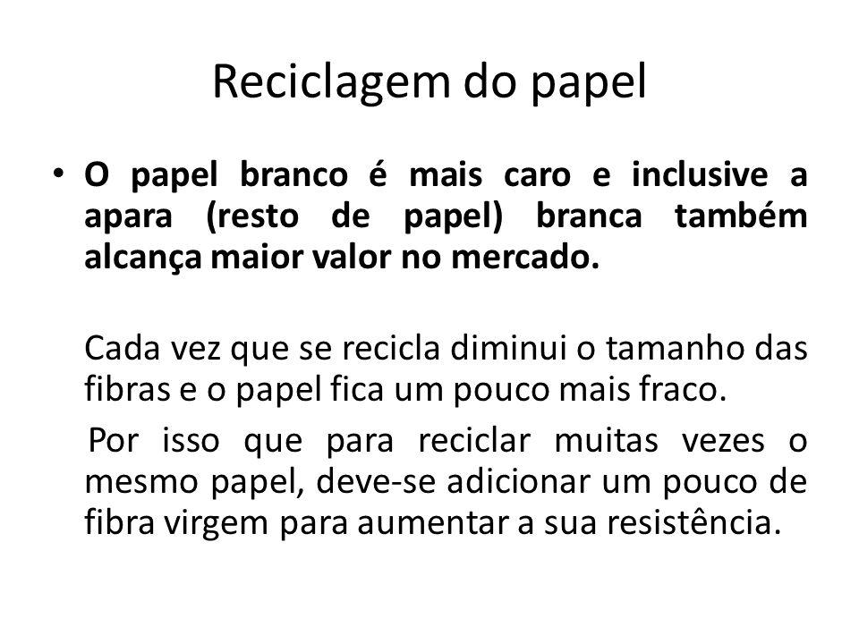 Reciclagem do papel O papel branco é mais caro e inclusive a apara (resto de papel) branca também alcança maior valor no mercado. Cada vez que se reci