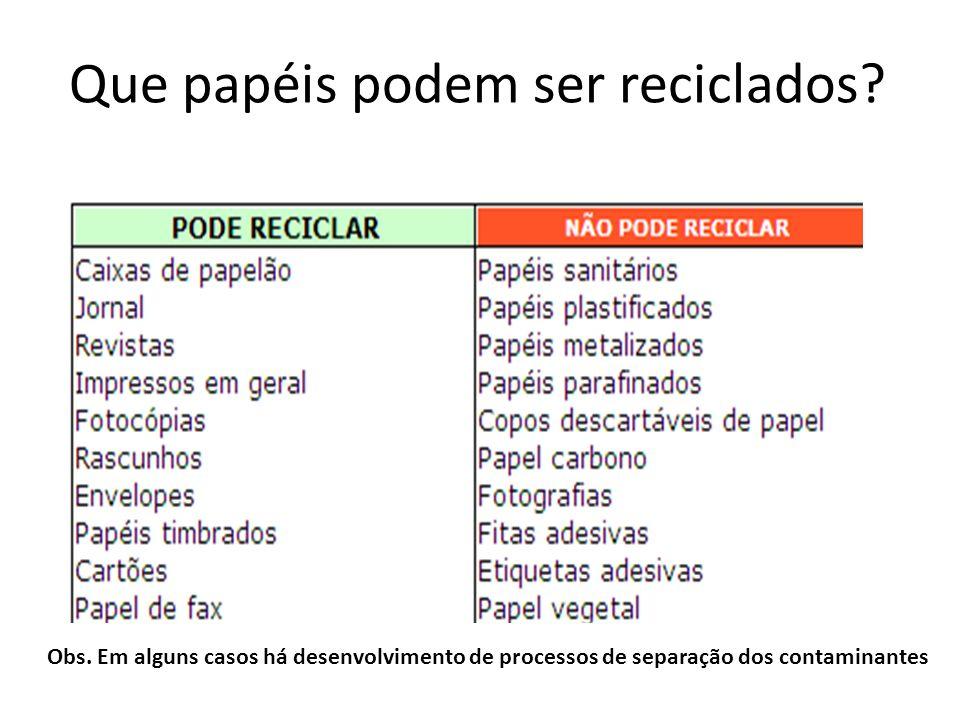 Que papéis podem ser reciclados? Obs. Em alguns casos há desenvolvimento de processos de separação dos contaminantes