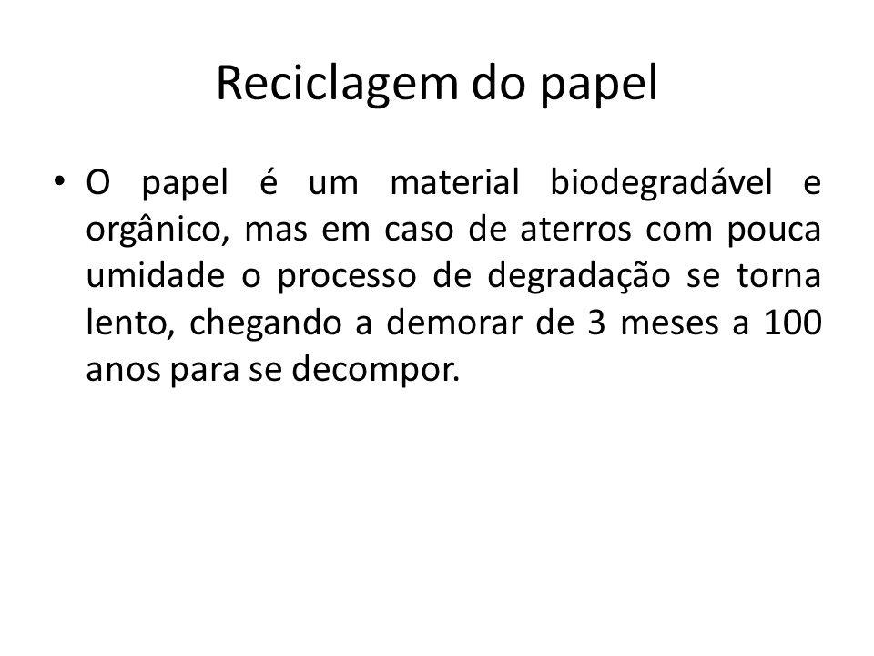 Reciclagem do papel O papel é um material biodegradável e orgânico, mas em caso de aterros com pouca umidade o processo de degradação se torna lento,