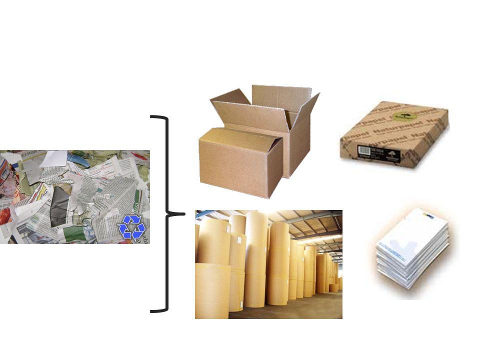75% da indústrias de papel no Brasil têm mais de 50% dos seus produtos originários da reciclagem.