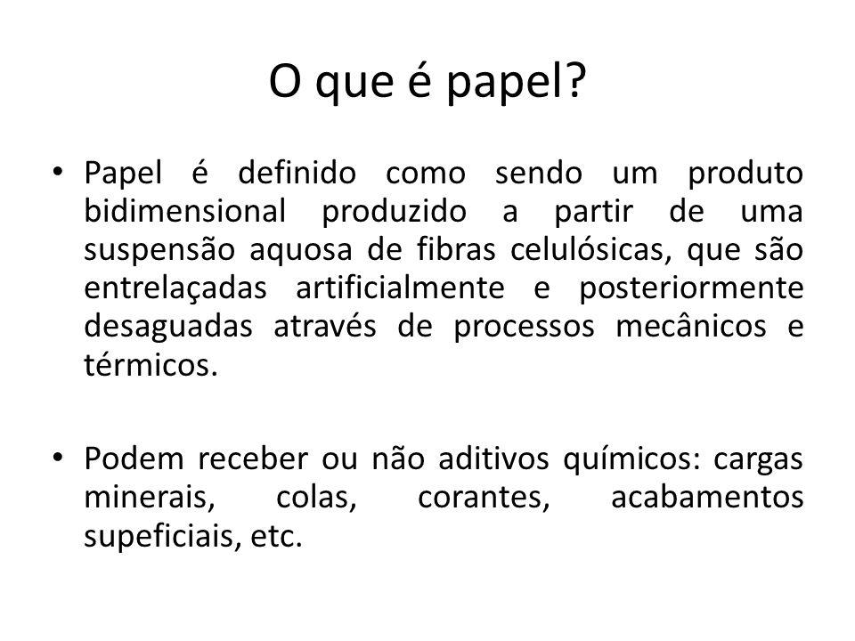 O que é papel? Papel é definido como sendo um produto bidimensional produzido a partir de uma suspensão aquosa de fibras celulósicas, que são entrelaç