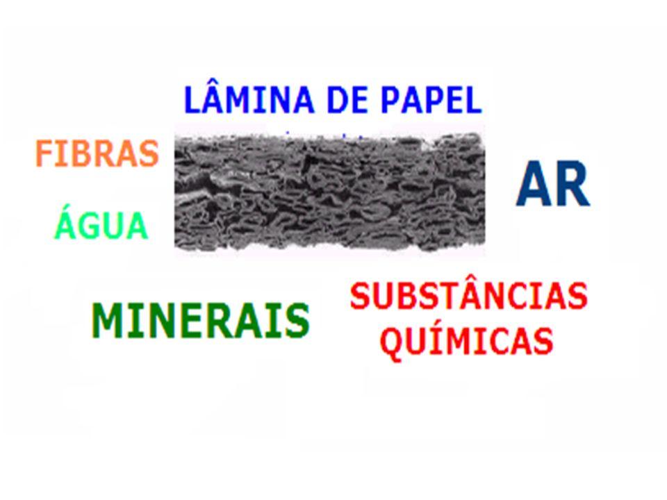 Reciclagem do papel Um outro problema são os pigmentos presentes no papel.