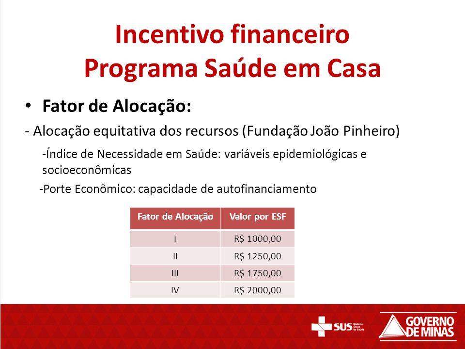 Incentivo financeiro Programa Saúde em Casa Fator de Alocação: - Alocação equitativa dos recursos (Fundação João Pinheiro) -Índice de Necessidade em S