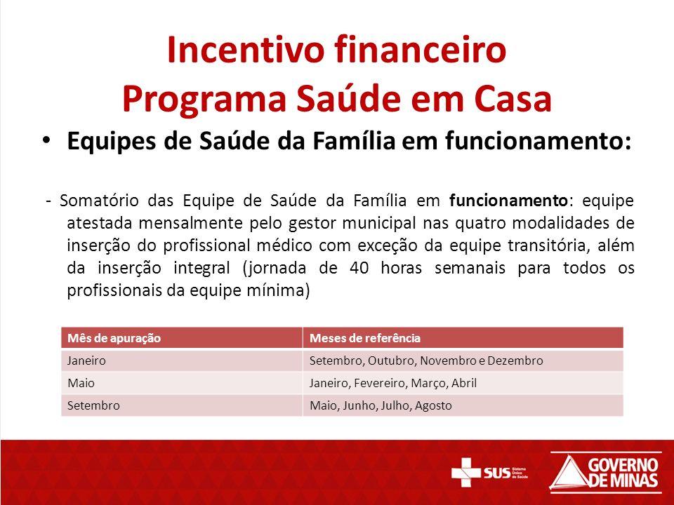 Incentivo financeiro Programa Saúde em Casa Equipes de Saúde da Família em funcionamento: - Somatório das Equipe de Saúde da Família em funcionamento: