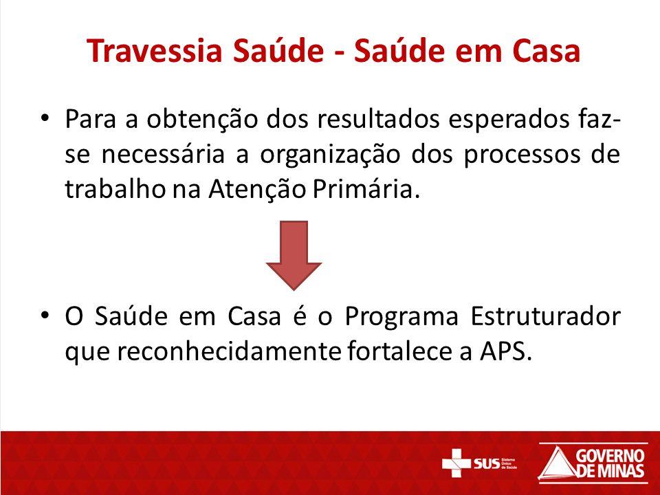 Travessia Saúde - Saúde em Casa Para a obtenção dos resultados esperados faz- se necessária a organização dos processos de trabalho na Atenção Primária.