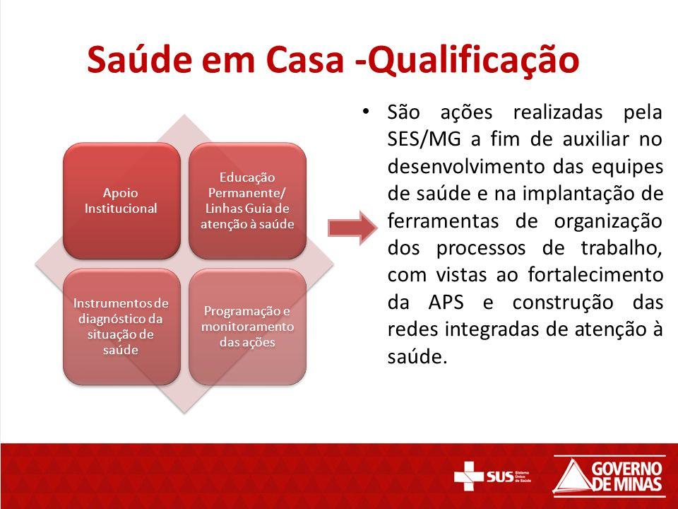 Saúde em Casa -Qualificação Apoio Institucional Educação Permanente/ Linhas Guia de atenção à saúde Instrumentos de diagnóstico da situação de saúde P