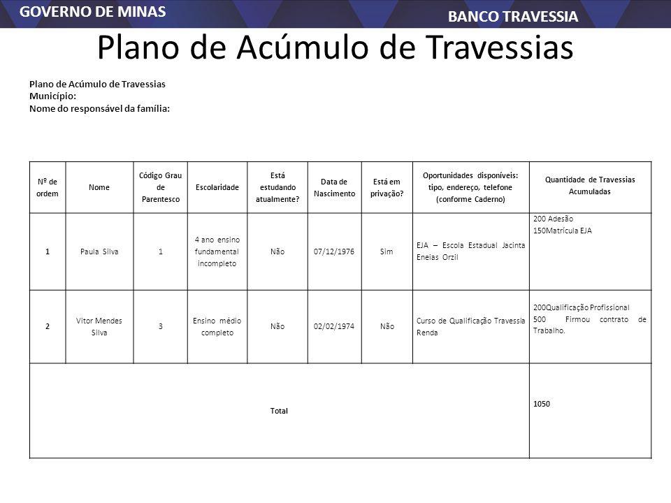 GOVERNO DE MINAS BANCO TRAVESSIA Plano de Acúmulo de Travessias Município: Nome do responsável da família: Nº de ordem Nome Código Grau de Parentesco