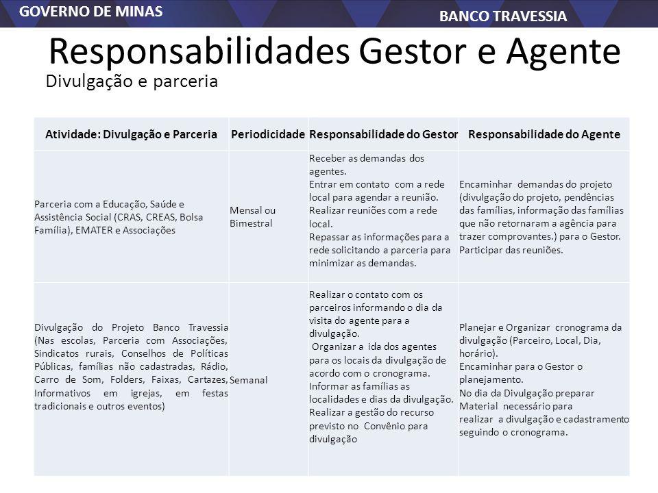 GOVERNO DE MINAS BANCO TRAVESSIA Responsabilidades Gestor e Agente Atividade: Divulgação e ParceriaPeriodicidadeResponsabilidade do GestorResponsabili