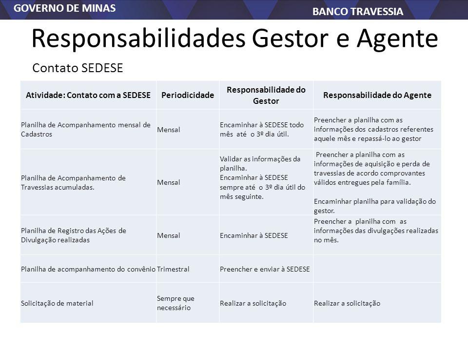GOVERNO DE MINAS BANCO TRAVESSIA Responsabilidades Gestor e Agente Atividade: Contato com a SEDESEPeriodicidade Responsabilidade do Gestor Responsabil