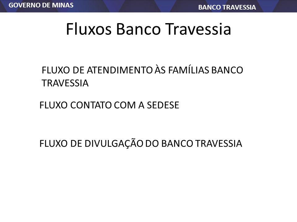 GOVERNO DE MINAS BANCO TRAVESSIA Fluxos Banco Travessia FLUXO CONTATO COM A SEDESE FLUXO DE ATENDIMENTO ÀS FAMÍLIAS BANCO TRAVESSIA FLUXO DE DIVULGAÇÃO DO BANCO TRAVESSIA