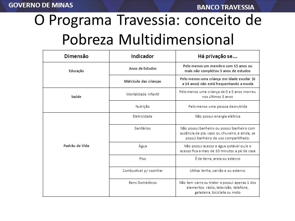 GOVERNO DE MINAS BANCO TRAVESSIA O Programa Travessia: conceito de Pobreza Multidimensional DimensãoIndicadorHá privação se... Educação Anos de Estudo