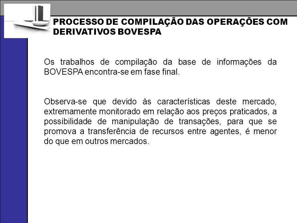 PROCESSO DE COMPILAÇÃO DAS OPERAÇÕES COM DERIVATIVOS BOVESPA Os trabalhos de compilação da base de informações da BOVESPA encontra-se em fase final. O