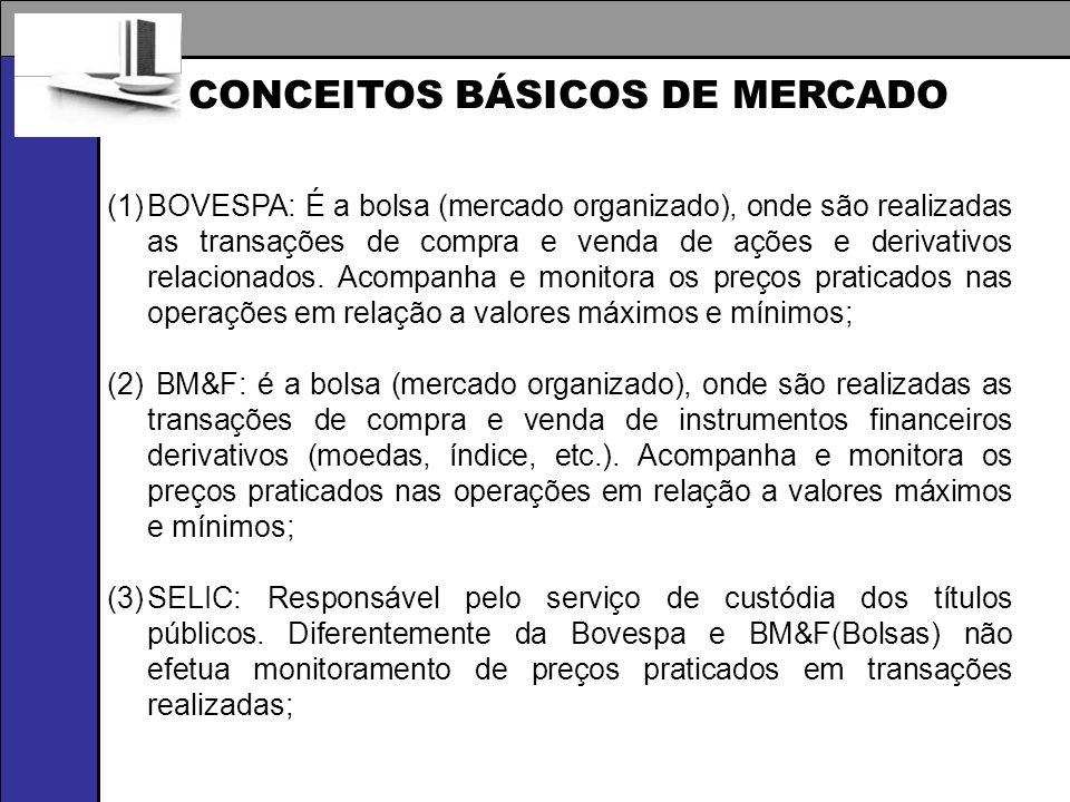 (1)BOVESPA: É a bolsa (mercado organizado), onde são realizadas as transações de compra e venda de ações e derivativos relacionados. Acompanha e monit