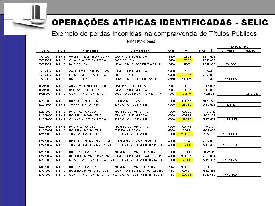 OPERAÇÕES ATÍPICAS IDENTIFICADAS - SELIC Exemplo de perdas incorridas na compra/venda de Títulos Públicos: NUCLEOS 2004