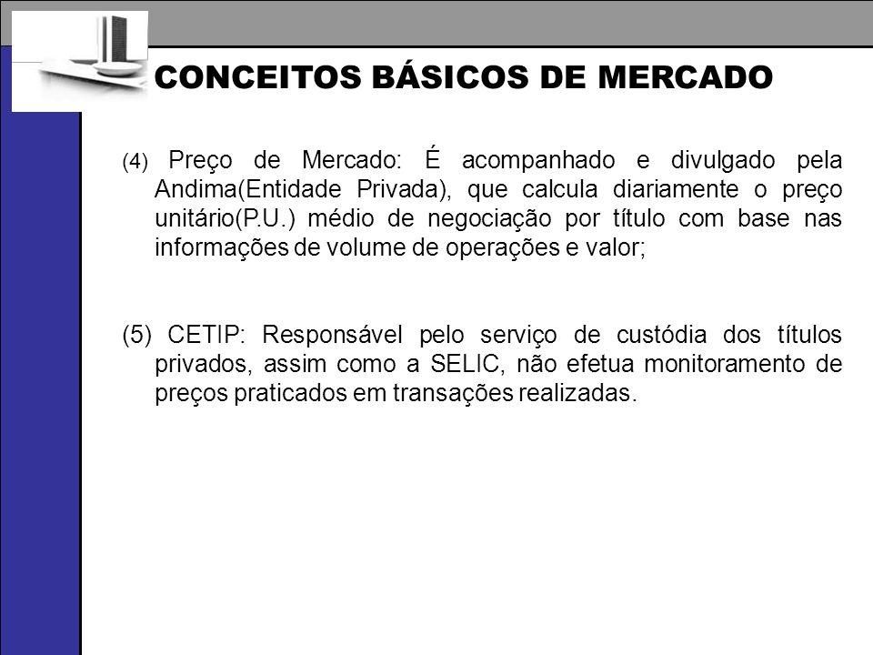 (4) Preço de Mercado: É acompanhado e divulgado pela Andima(Entidade Privada), que calcula diariamente o preço unitário(P.U.) médio de negociação por