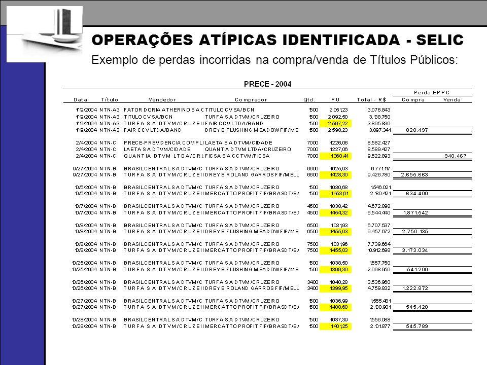 OPERAÇÕES ATÍPICAS IDENTIFICADA - SELIC Exemplo de perdas incorridas na compra/venda de Títulos Públicos: