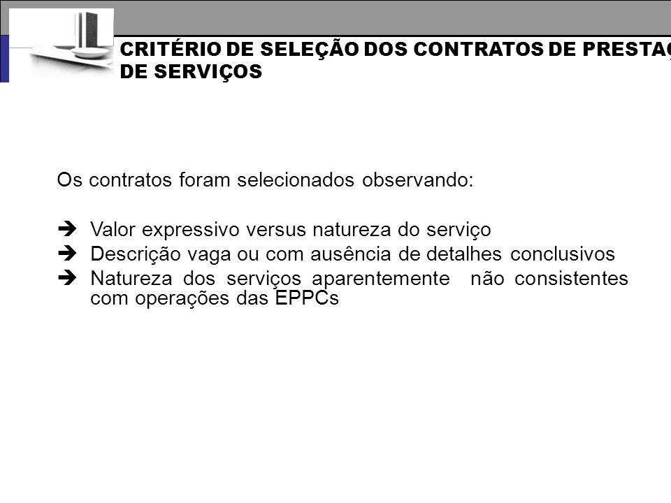 CRITÉRIO DE SELEÇÃO DOS CONTRATOS DE PRESTAÇÃO DE SERVIÇOS Os contratos foram selecionados observando: Valor expressivo versus natureza do serviço Des