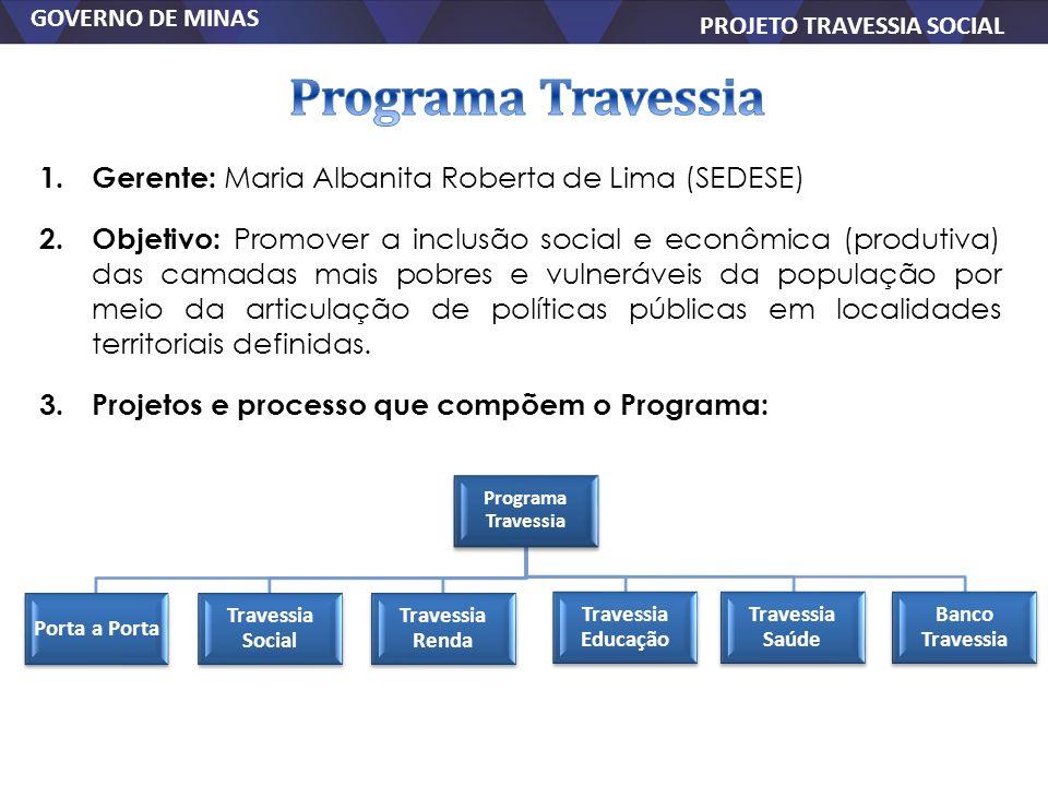 GOVERNO DE MINAS PROJETO TRAVESSIA SOCIAL GOVERNO DE MINAS PROJETO TRAVESSIA SOCIAL 1. Gerente: Maria Albanita Roberta de Lima (SEDESE) 2. Objetivo: P