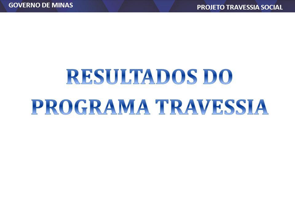 GOVERNO DE MINAS PROJETO TRAVESSIA SOCIAL GOVERNO DE MINAS PROJETO TRAVESSIA SOCIAL