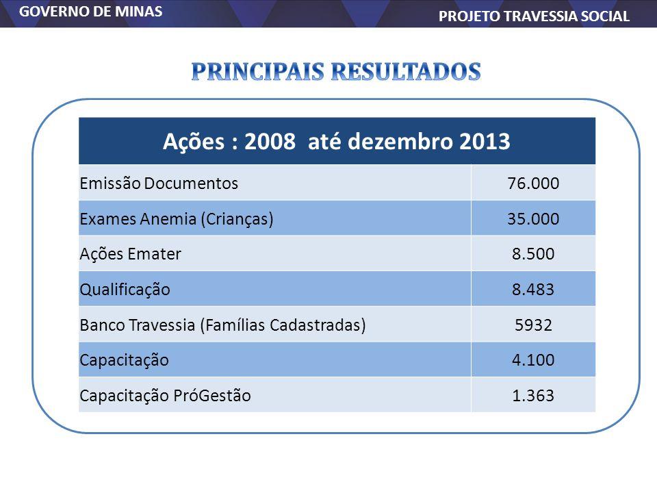 GOVERNO DE MINAS PROJETO TRAVESSIA SOCIAL GOVERNO DE MINAS PROJETO TRAVESSIA SOCIAL Ações : 2008 até dezembro 2013 Emissão Documentos76.000 Exames Ane