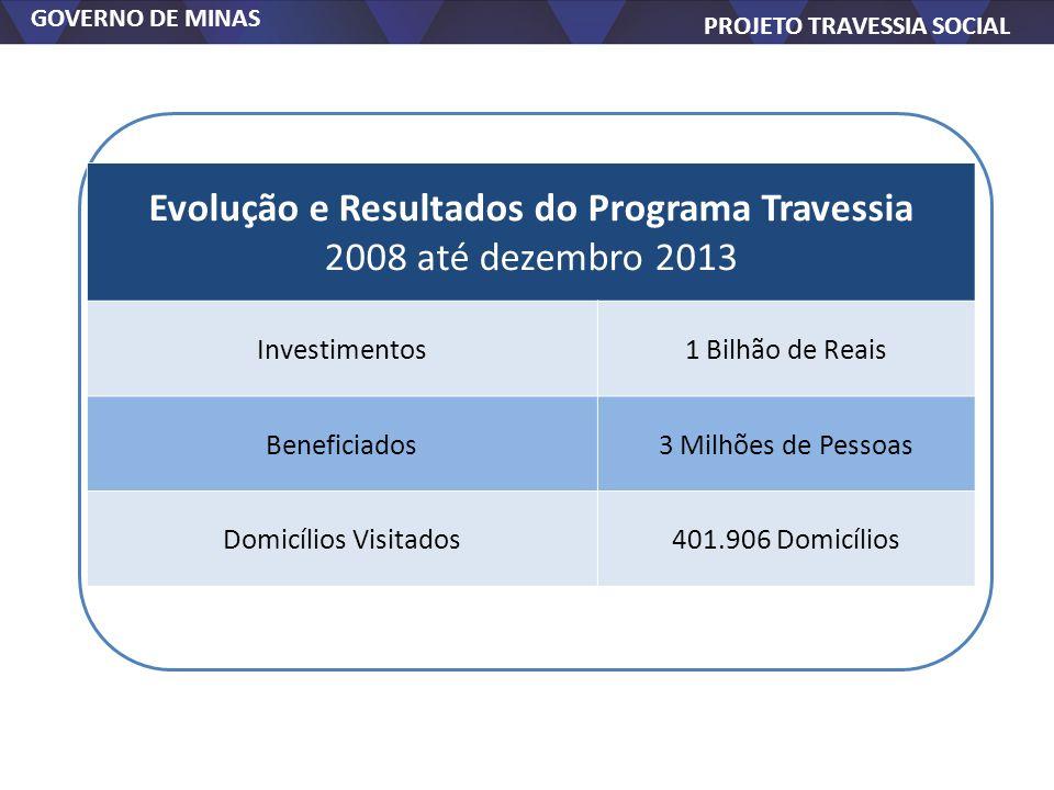 GOVERNO DE MINAS PROJETO TRAVESSIA SOCIAL GOVERNO DE MINAS PROJETO TRAVESSIA SOCIAL Evolução e Resultados do Programa Travessia 2008 até dezembro 2013
