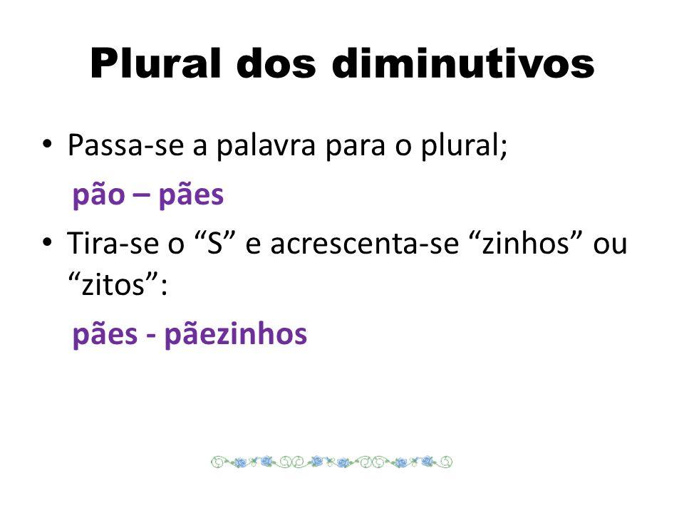 Com relação ao Plural Conforme terminação de cada substantivo; Alguns substantivos são usados apenas no plural; As terminações de substantivos compost