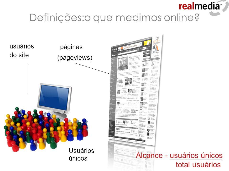 Definições:o que medimos online? usuários do site Usuários únicos páginas (pageviews) Alcance - usuários únicos total usuários
