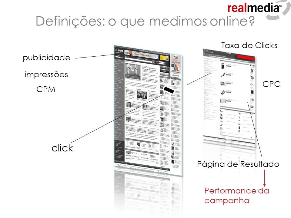 publicidade impressões click Página de Resultado Taxa de Clicks Performance da campanha Definições: o que medimos online? CPM CPC