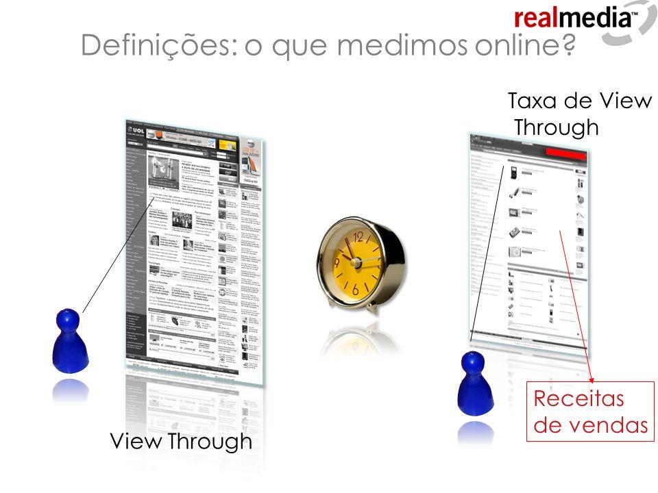 Definições: o que medimos online? View Through Receitas de vendas Taxa de View Through