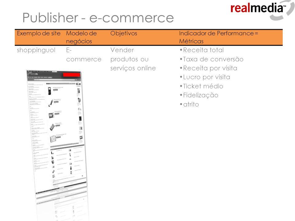 Publisher - e-commerce Exemplo de site Modelo de negócios Objetivos Indicador de Performance = Métricas shoppinguolE- commerce Vender produtos ou serv