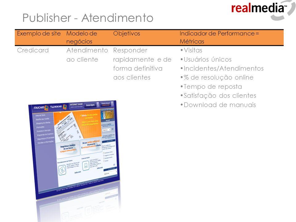 Publisher - Atendimento Exemplo de site Modelo de negócios Objetivos Indicador de Performance = Métricas CredicardAtendimento ao cliente Responder rap