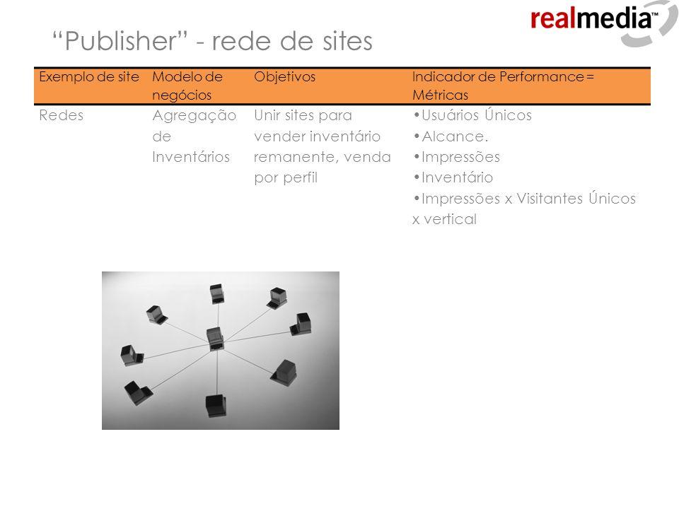 Publisher - rede de sites Exemplo de site Modelo de negócios Objetivos Indicador de Performance = Métricas RedesAgregação de Inventários Unir sites pa