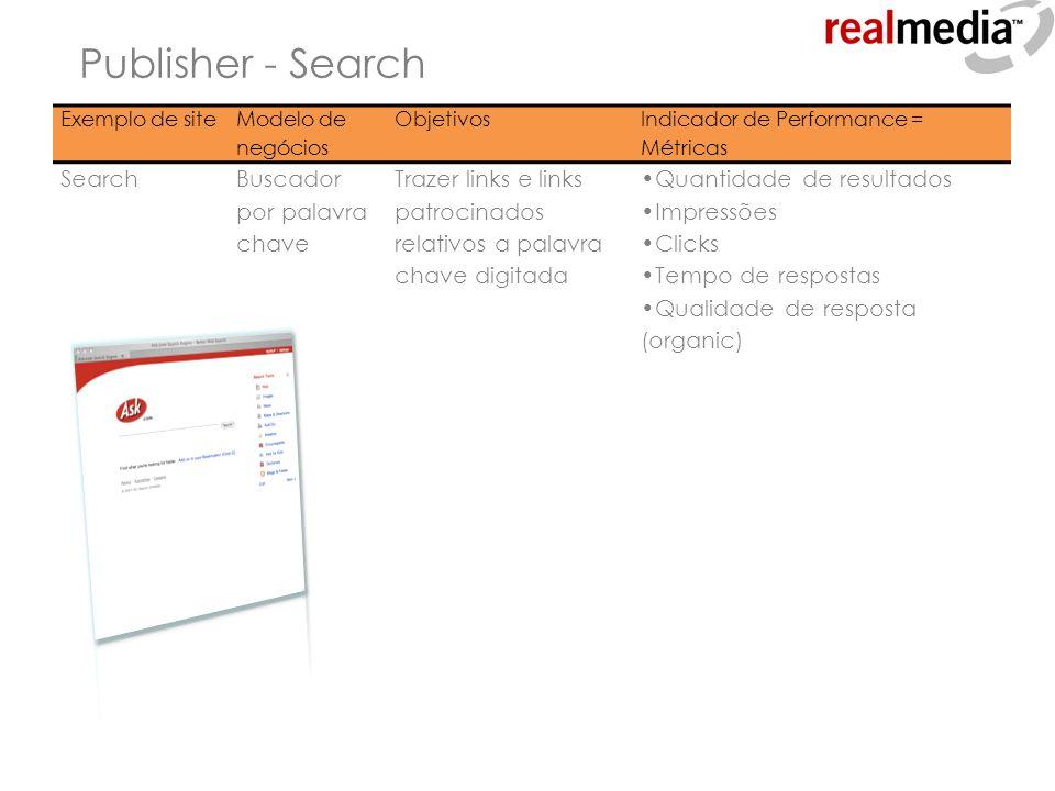 Publisher - Search Exemplo de site Modelo de negócios Objetivos Indicador de Performance = Métricas SearchBuscador por palavra chave Trazer links e li