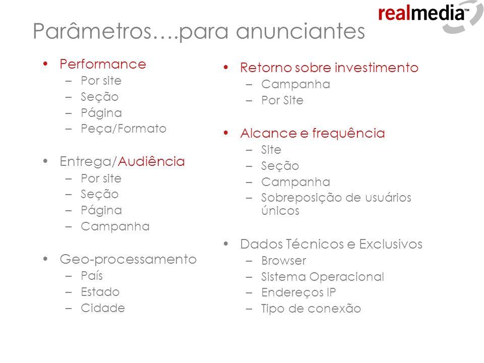 Parâmetros….para anunciantes Performance –Por site –Seção –Página –Peça/Formato Entrega/Audiência –Por site –Seção –Página –Campanha Geo-processamento