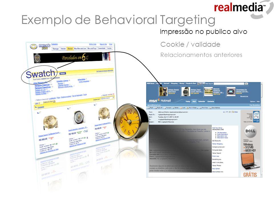 Exemplo de Behavioral Targeting Swatch Cookie / validade Relacionamentos anteriores Impressão no publico alvo