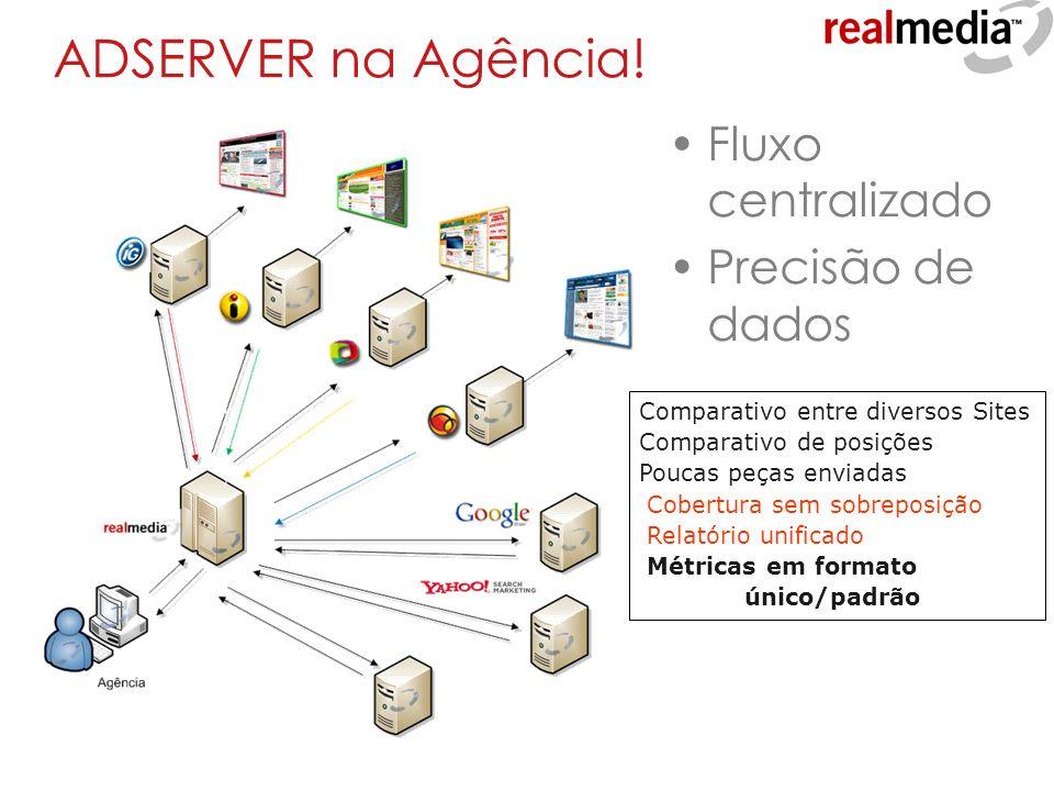 ADSERVER na Agência! Fluxo centralizado Precisão de dados Comparativo entre diversos Sites Comparativo de posições Poucas peças enviadas Cobertura sem