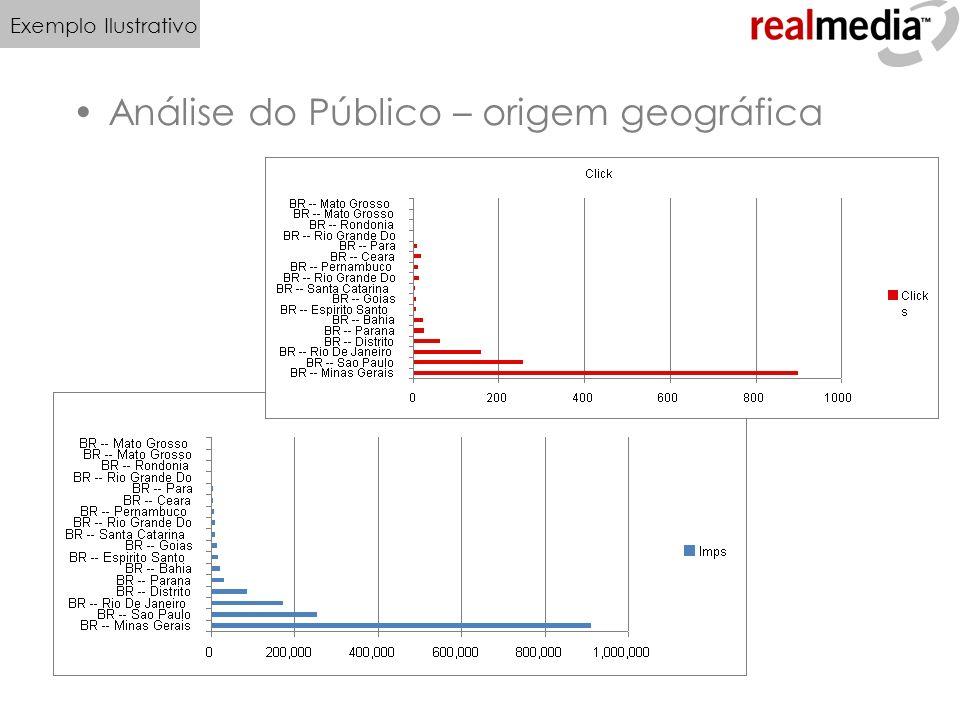 Visitas por estado Análise do Público – origem geográfica Exemplo Ilustrativo
