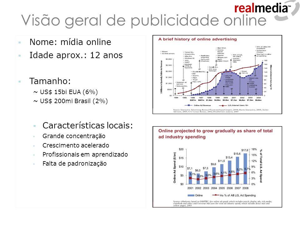 Visão geral de publicidade online Nome: mídia online Idade aprox.: 12 anos Tamanho: ~ US$ 15bi EUA (6%) ~ US$ 200mi Brasil (2%) Características locais