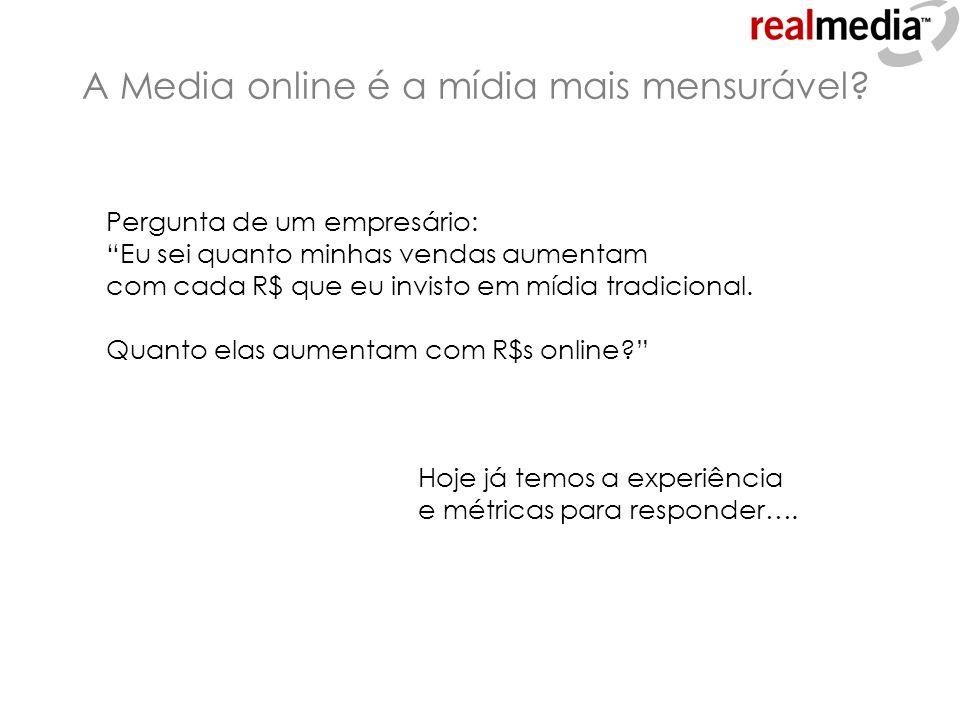 Índice Realmedia de Impressões x Cliques Impressões (000) Taxa de clique Exemplo Ilustrativo