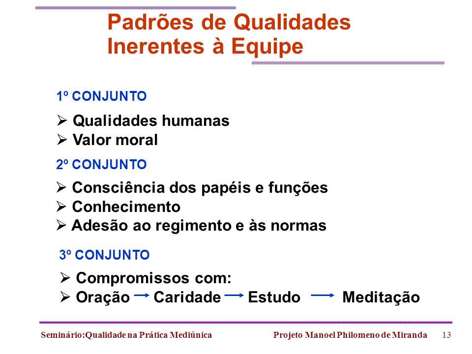 Seminário:Qualidade na Prática Mediúnica Projeto Manoel Philomeno de Miranda13 Padrões de Qualidades Inerentes à Equipe Qualidades humanas Valor moral