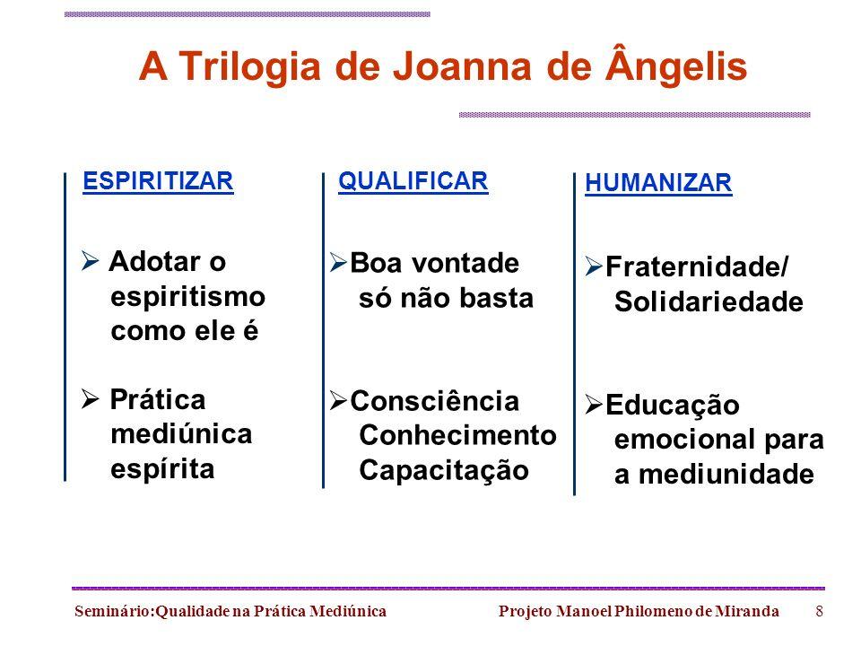 Seminário:Qualidade na Prática Mediúnica Projeto Manoel Philomeno de Miranda8 A Trilogia de Joanna de Ângelis ESPIRITIZARQUALIFICAR HUMANIZAR Adotar o