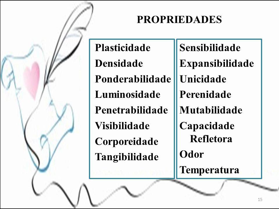 Plasticidade Densidade Ponderabilidade Luminosidade Penetrabilidade Visibilidade Corporeidade Tangibilidade Sensibilidade Expansibilidade Unicidade Pe