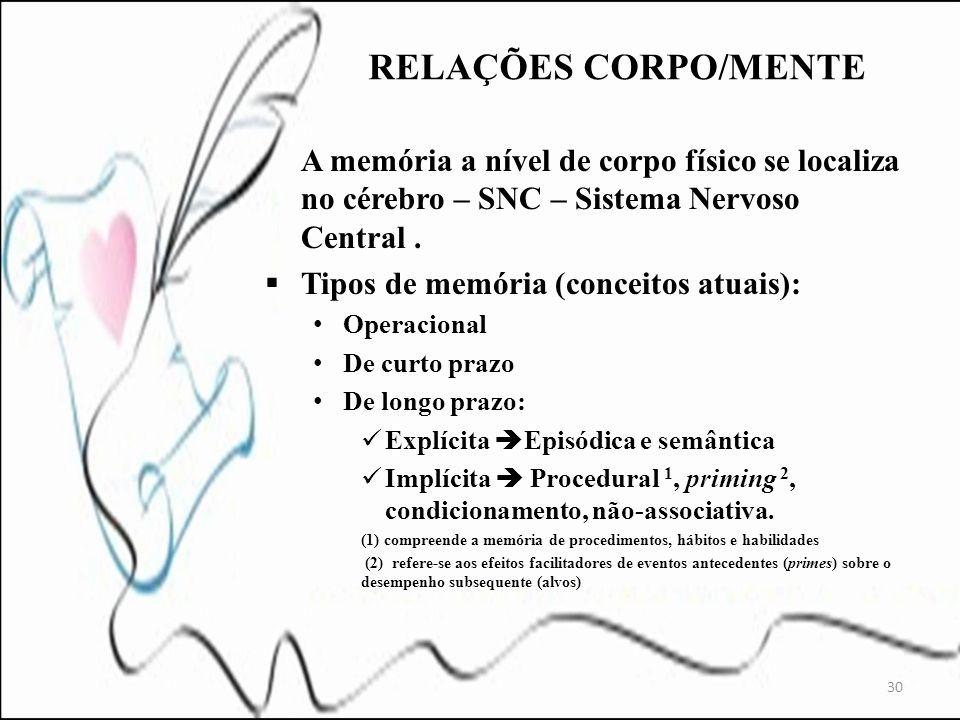 A memória a nível de corpo físico se localiza no cérebro – SNC – Sistema Nervoso Central. Tipos de memória (conceitos atuais): Operacional De curto pr